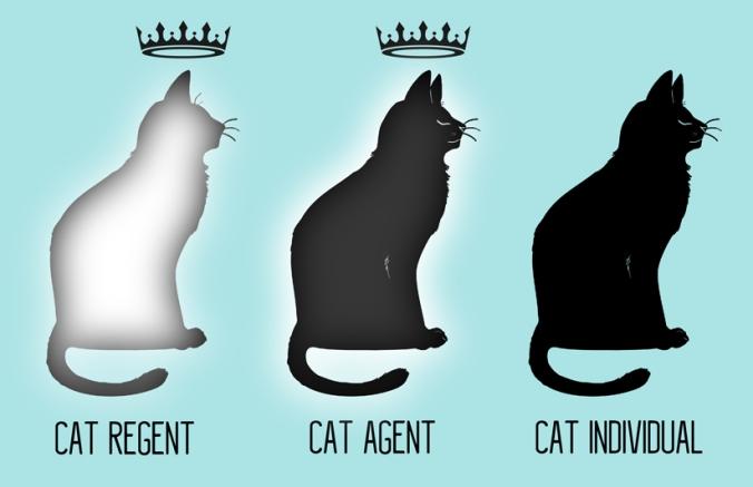 CAT-REGENT